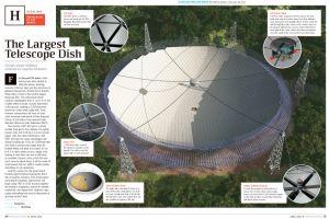 Chinese Satellite Dish / Popular Science